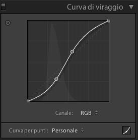 lr-curva-di-viraggio-3